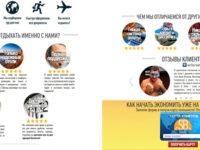 Создание сайтов лендинг